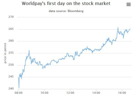 worldpay-1